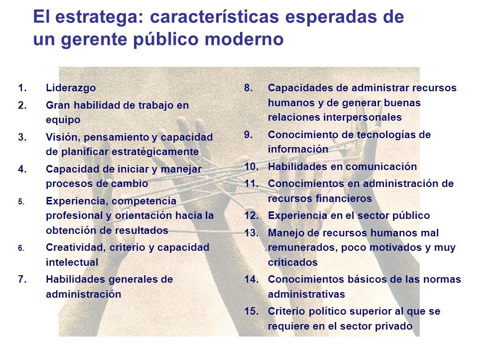 El estratega: características esperadas de un gerente público moderno 1.Liderazgo 2.Gran habilidad de trabajo en equipo 3.Visión, pensamiento y capaci