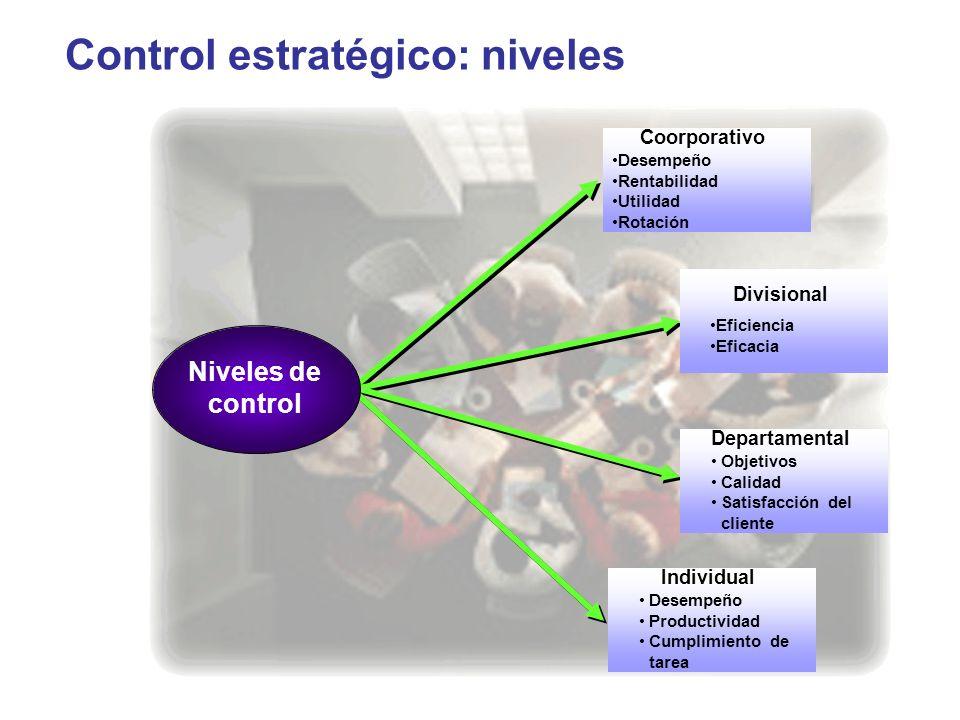 Control estratégico: niveles Niveles de control Divisional Eficiencia Eficacia Coorporativo Desempeño Rentabilidad Utilidad Rotación Departamental Obj