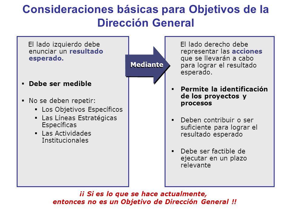Consideraciones básicas para Objetivos de la Dirección General El lado izquierdo debe enunciar un resultado esperado. Debe ser medible No se deben rep