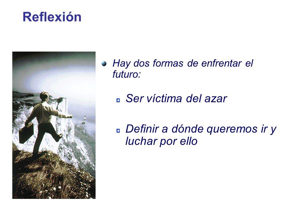 Reflexión Hay dos formas de enfrentar el futuro: Ser víctima del azar Definir a dónde queremos ir y luchar por ello