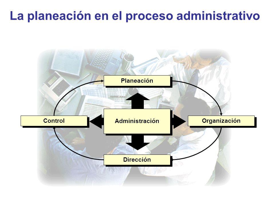 La planeación en el proceso administrativo Planeación Organización Administración Dirección Control