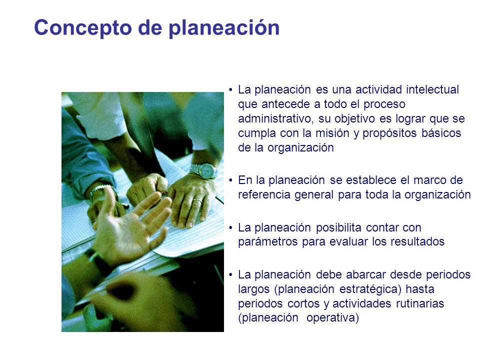 Concepto de planeación La planeación es una actividad intelectual que antecede a todo el proceso administrativo, su objetivo es lograr que se cumpla c