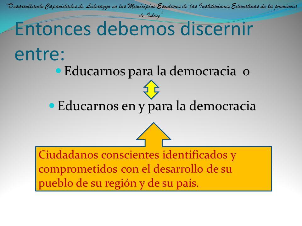 ¿ QUE BUSCAMOS? democracia Queremos lograr potenciar y fortalecer el desarrollo de la democracia Como estilo político Como estilo de vida Convivencia