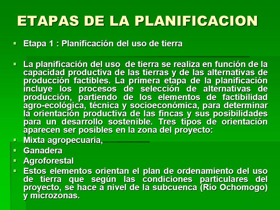 RIESGOS DE LA PRODUCCION AGROPECUARIA En la zona del proyecto, una finca campesina puede producir durante todo el año, aunque en dependencia de la rep