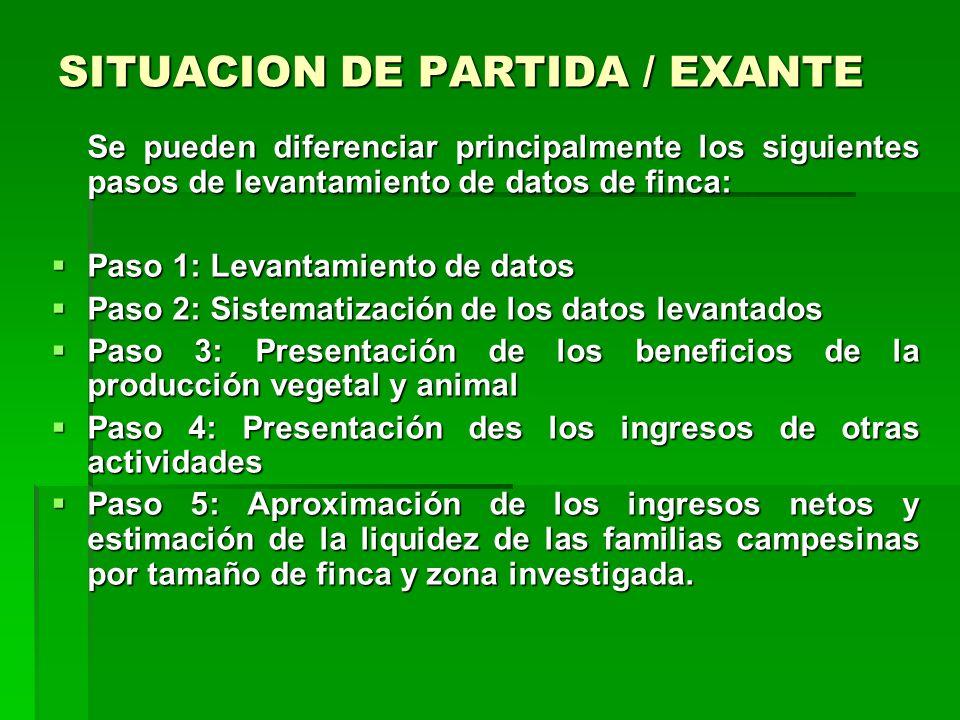 SITUACION DE PARTIDA / EXANTE A fin de estimar los ingresos netos y la liquidez de las familias campesinas en un escenario sin proyecto, se deben esta