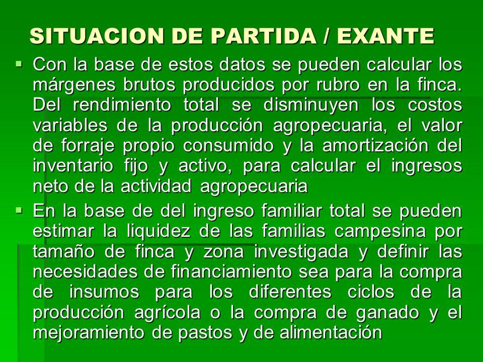 SITUACION DE PARTIDA / EXANTE La Ficha Finca para el Análisis Técnico - Económico de las Fincas Campesinas (Ficha Finca 1) debe facilitar básicamente