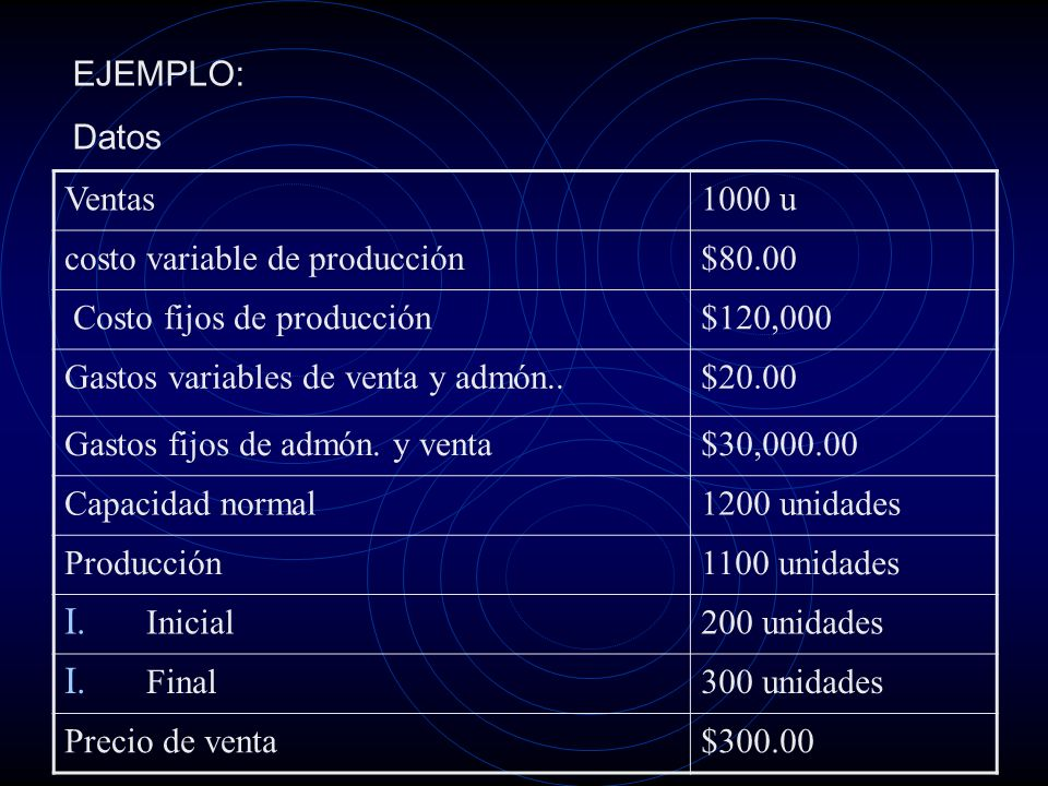 Ventas (1000 a $300)$300,000.00 (-) Costo de ventas Inventario Inicial (200 a $180.00)$36,000.00 (+) Costos de producción (1,100 a $180.00)198,000.00 = disponible234,000.00 (-) I.