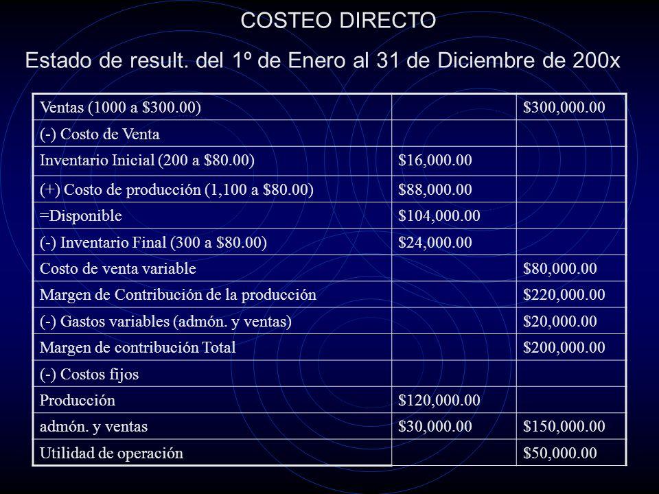 Ventas (1000 a $300.00)$300,000.00 (-) Costo de Venta Inventario Inicial (200 a $80.00)$16,000.00 (+) Costo de producción (1,100 a $80.00)$88,000.00 =