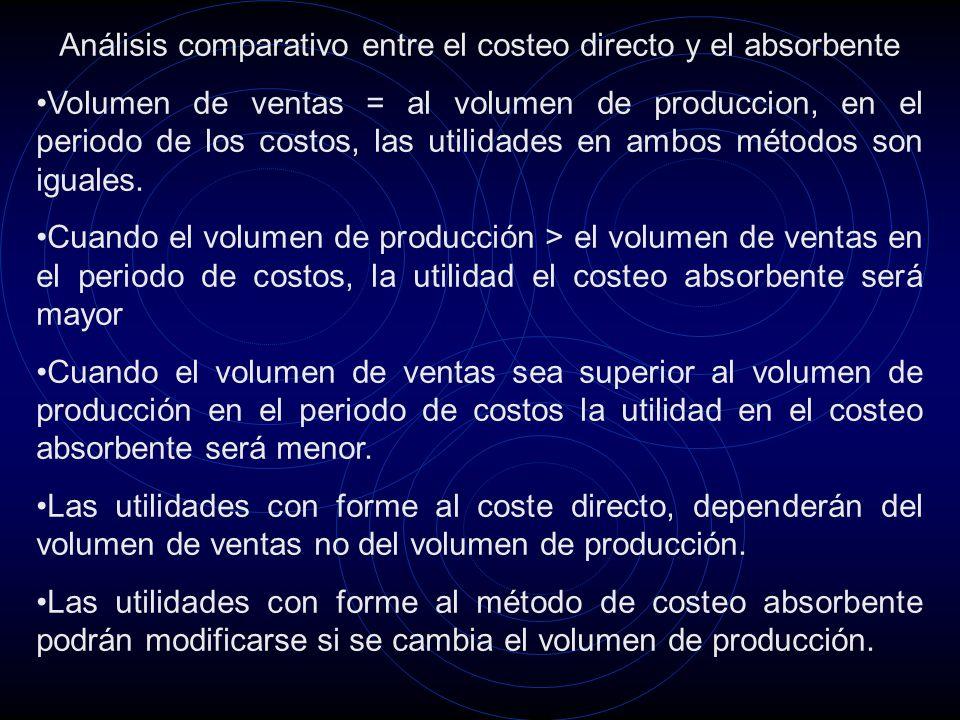 Análisis comparativo entre el costeo directo y el absorbente Volumen de ventas = al volumen de produccion, en el periodo de los costos, las utilidades
