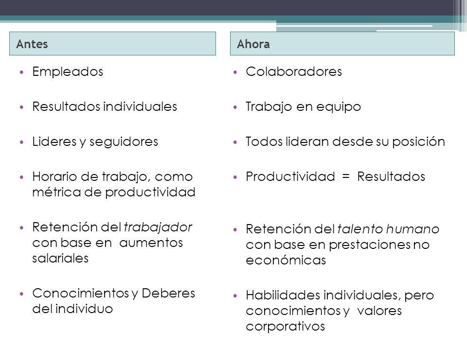 AntesAhora Empleados Resultados individuales Lideres y seguidores Horario de trabajo, como métrica de productividad Retención del trabajador con base