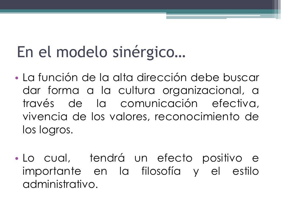 En el modelo sinérgico… La función de la alta dirección debe buscar dar forma a la cultura organizacional, a través de la comunicación efectiva, viven