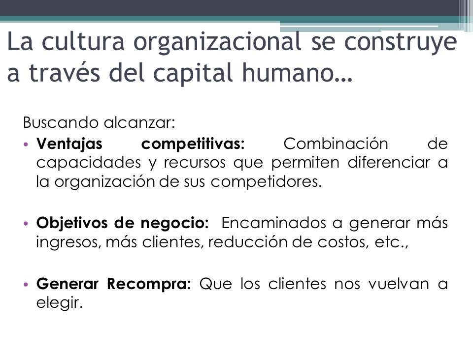La cultura organizacional se construye a través del capital humano… Buscando alcanzar: Ventajas competitivas: Combinación de capacidades y recursos qu