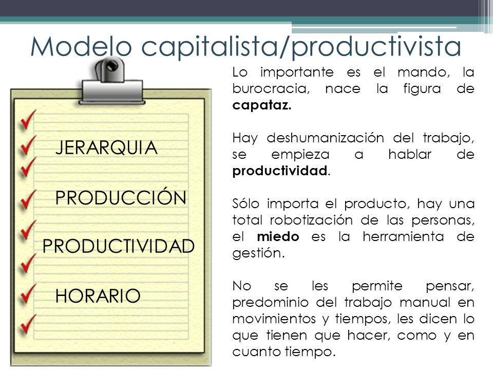 Modelo capitalista/productivista JERARQUIA PRODUCCIÓN PRODUCTIVIDAD HORARIO Lo importante es el mando, la burocracia, nace la figura de capataz. Hay d