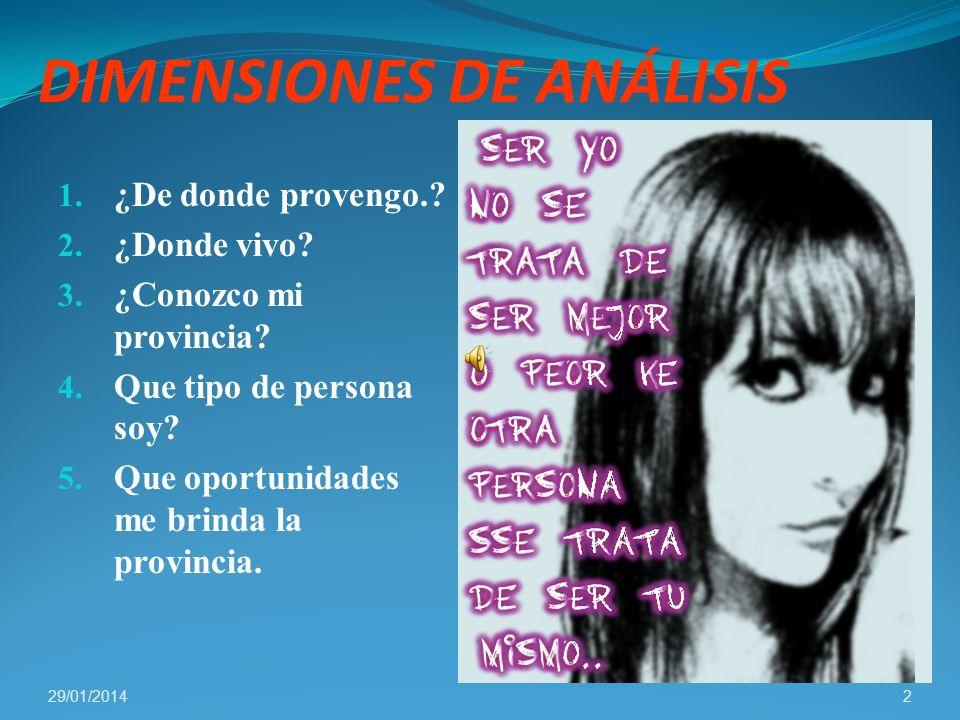 DIMENSIONES DE ANÁLISIS 1.¿De donde provengo.. 2.