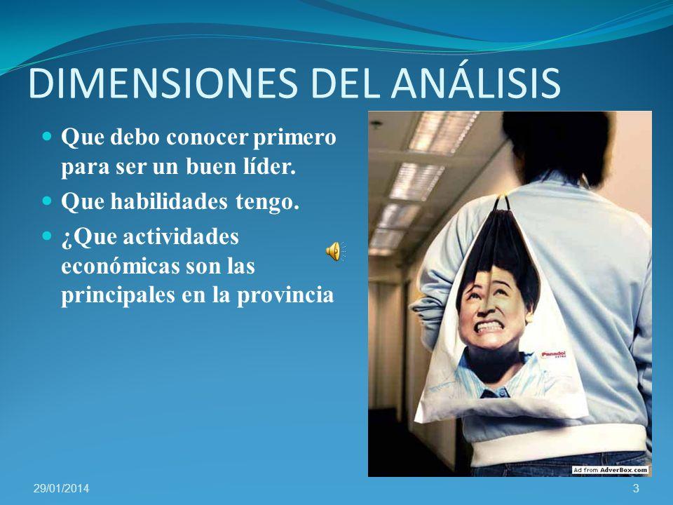 MUCHAS GRACIAS Lic.Alberto Ramiro González Benavides argb18@yahoo.es Lic.