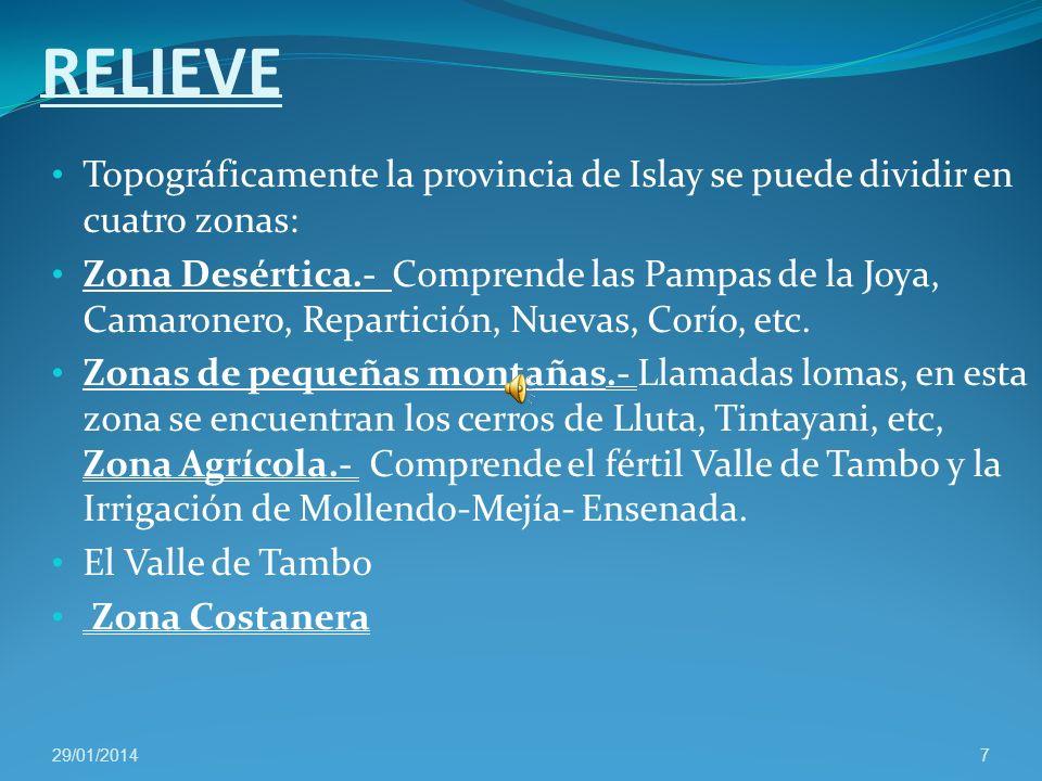 CRONOLOGÍA DE LOS DISTRITOS DE LA PROVINCIA DE ISLAY Islay 30-08-1837 reivindicación 13- 10-1980 Punta de Bombón. 05 de Diciembre de 1842. Mollendo 06