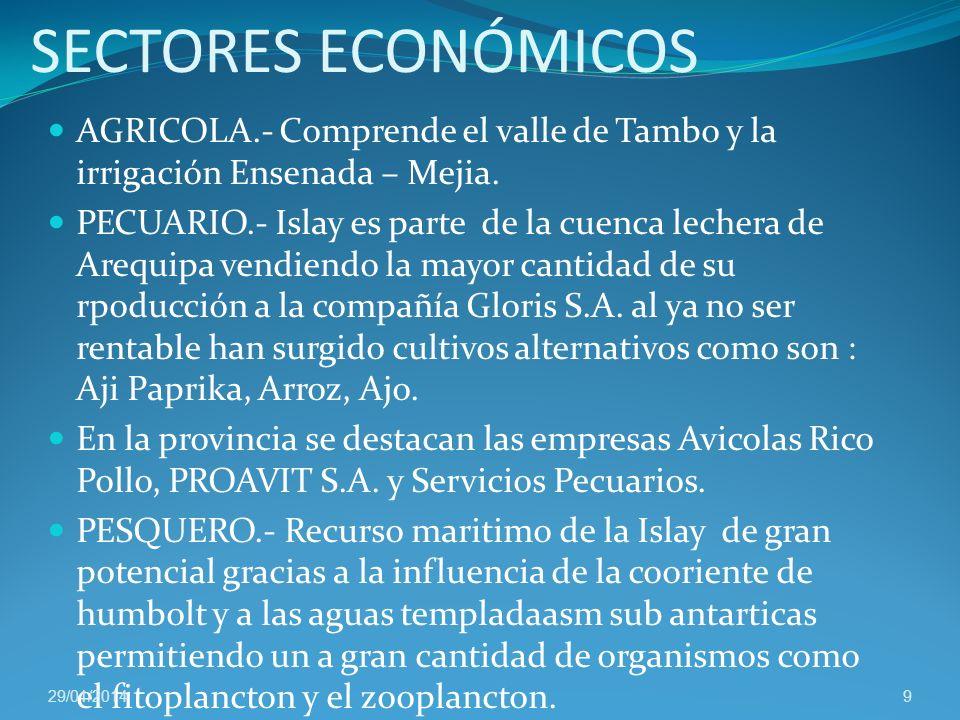 SECTORES ECONÓMICOS AGRICOLA.- Comprende el valle de Tambo y la irrigación Ensenada – Mejia.