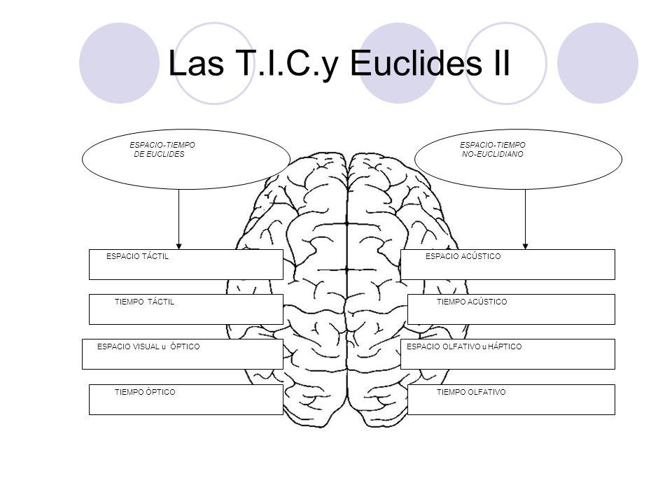 Las T.I.C.y Euclides II ESPACIO TÁCTIL ESPACIO ACÚSTICO TIEMPO OLFATIVO ESPACIO OLFATIVO u HÁPTICO TIEMPO ACÚSTICO TIEMPO TÁCTIL ESPACIO VISUAL u ÓPTI