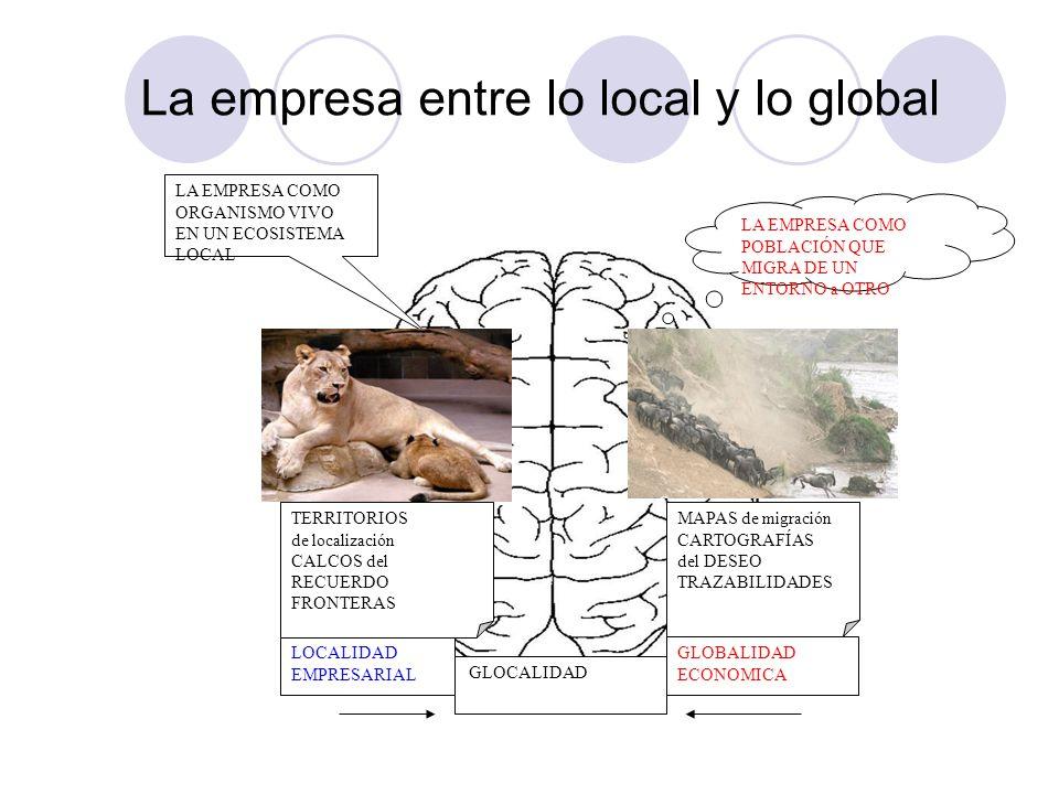 La empresa entre lo local y lo global LA EMPRESA COMO ORGANISMO VIVO EN UN ECOSISTEMA LOCAL LA EMPRESA COMO POBLACIÓN QUE MIGRA DE UN ENTORNO a OTRO G