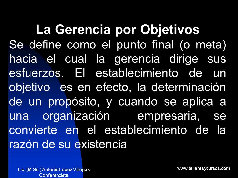 Lic. (M.Sc.) Antonio Lopez Villegas Conferencista www.talleresycursos.com La Gerencia Política Es menos común y al igual que la direcciòn patrimonial,