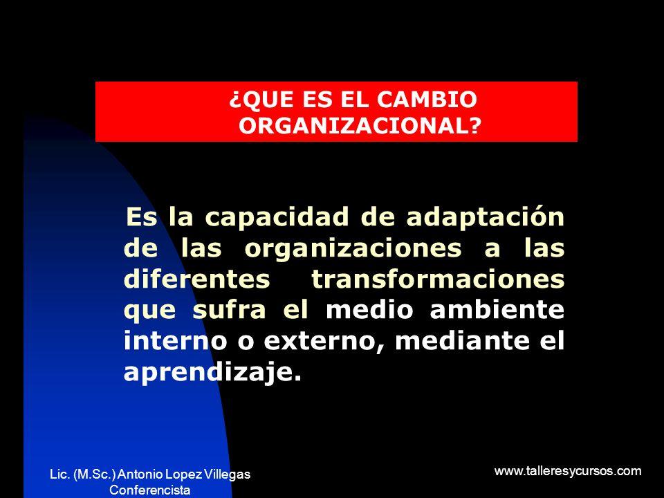 Lic. (M.Sc.) Antonio Lopez Villegas Conferencista www.talleresycursos.com Es un fenómeno conceptualmente simple en que intervienen dos conceptos bien
