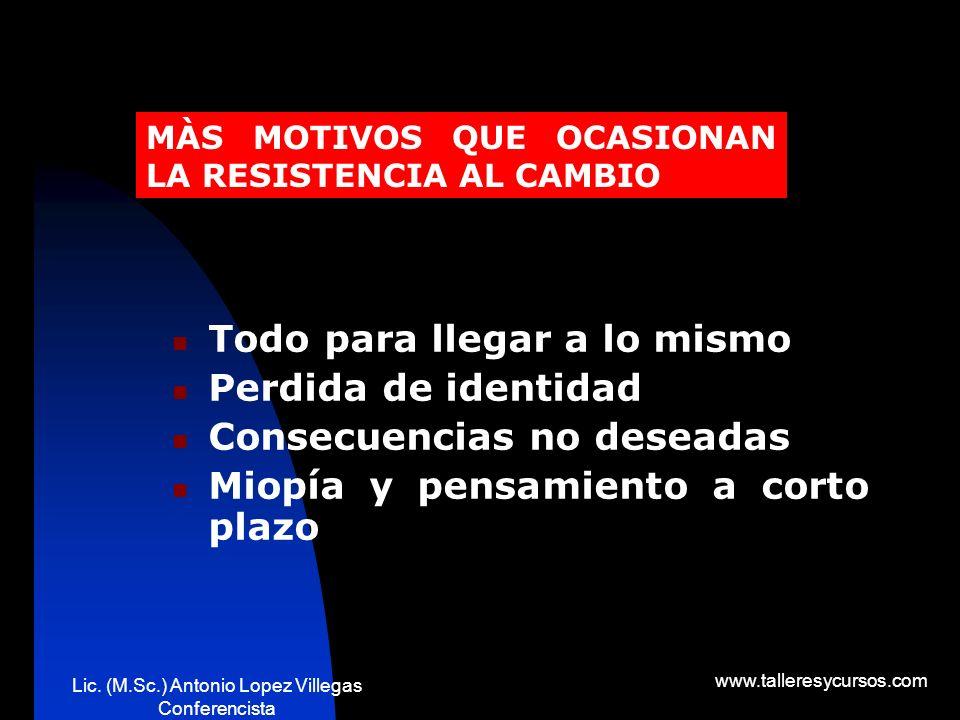 Lic. (M.Sc.) Antonio Lopez Villegas Conferencista www.talleresycursos.com No esta de acuerdo- paradigmas Mantener el status quo Zona de confort Falta
