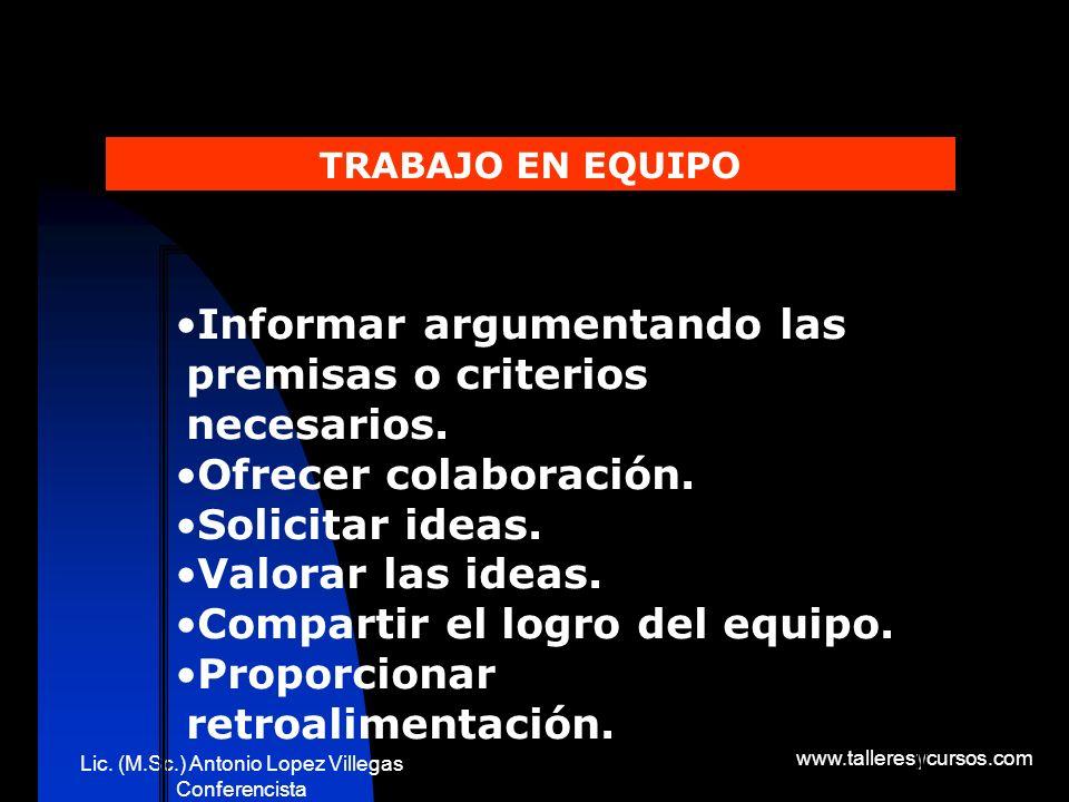 Lic. (M.Sc.) Antonio Lopez Villegas Conferencista www.talleresycursos.com Trabajo en equipo