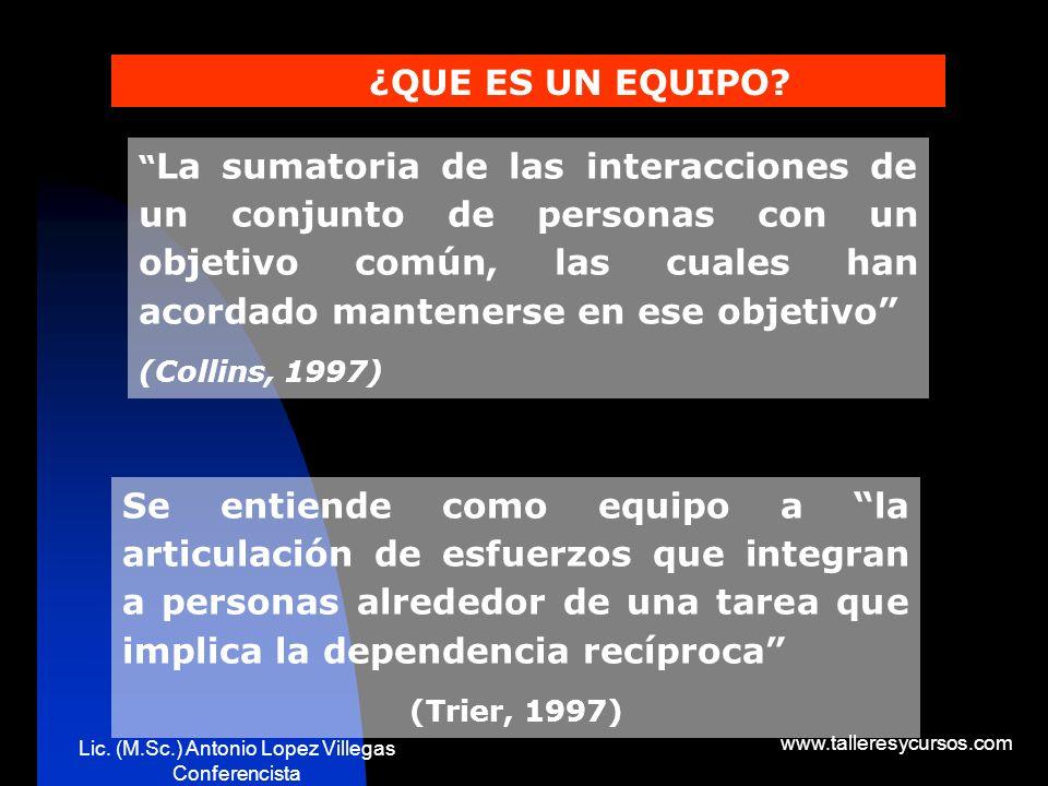 Lic. (M.Sc.) Antonio Lopez Villegas Conferencista www.talleresycursos.com Informar argumentando las premisas o criterios necesarios. Ofrecer colaborac