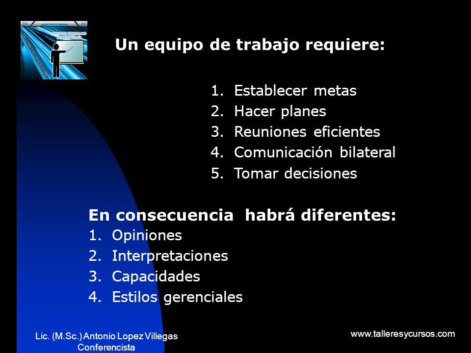 Lic. (M.Sc.) Antonio Lopez Villegas Conferencista www.talleresycursos.com La sumatoria de las interacciones de un conjunto de personas con un objetivo