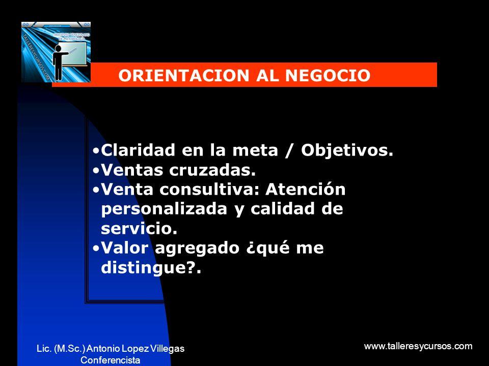 Lic. (M.Sc.) Antonio Lopez Villegas Conferencista www.talleresycursos.com