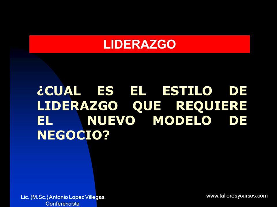 Lic. (M.Sc.) Antonio Lopez Villegas Conferencista www.talleresycursos.com LIDERAZGO Generar confianza. Dar información en forma clara y precisa. Verif