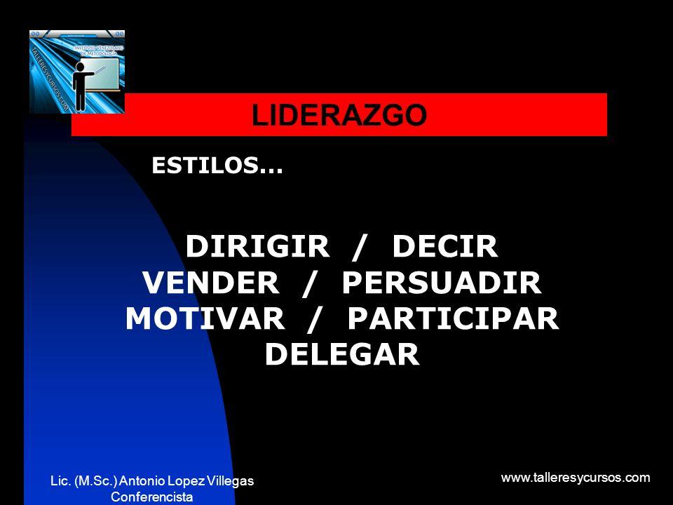 Lic. (M.Sc.) Antonio Lopez Villegas Conferencista www.talleresycursos.com LIDERAZGO ¿CUAL ES EL ESTILO DE LIDERAZGO QUE REQUIERE EL NUEVO MODELO DE NE