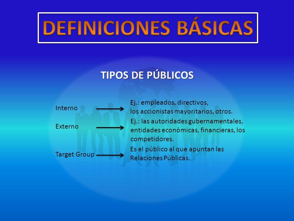 TIPOS DE PÚBLICOS Interno Ej.: empleados, directivos, los accionistas mayoritarios, otros. Externo Ej.: las autoridades gubernamentales, entidades eco