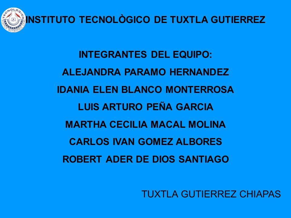 INSTITUTO TECNOLÒGICO DE TUXTLA GUTIERREZ INTEGRANTES DEL EQUIPO: ALEJANDRA PARAMO HERNANDEZ IDANIA ELEN BLANCO MONTERROSA LUIS ARTURO PEÑA GARCIA MAR