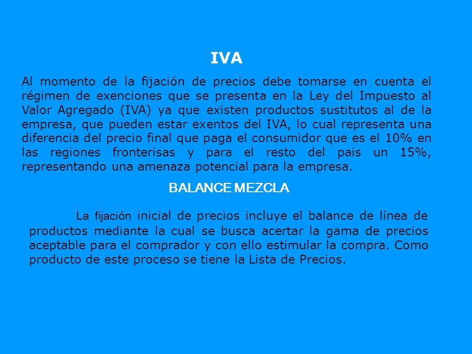 IVA Al momento de la fijación de precios debe tomarse en cuenta el régimen de exenciones que se presenta en la Ley del Impuesto al Valor Agregado (IVA