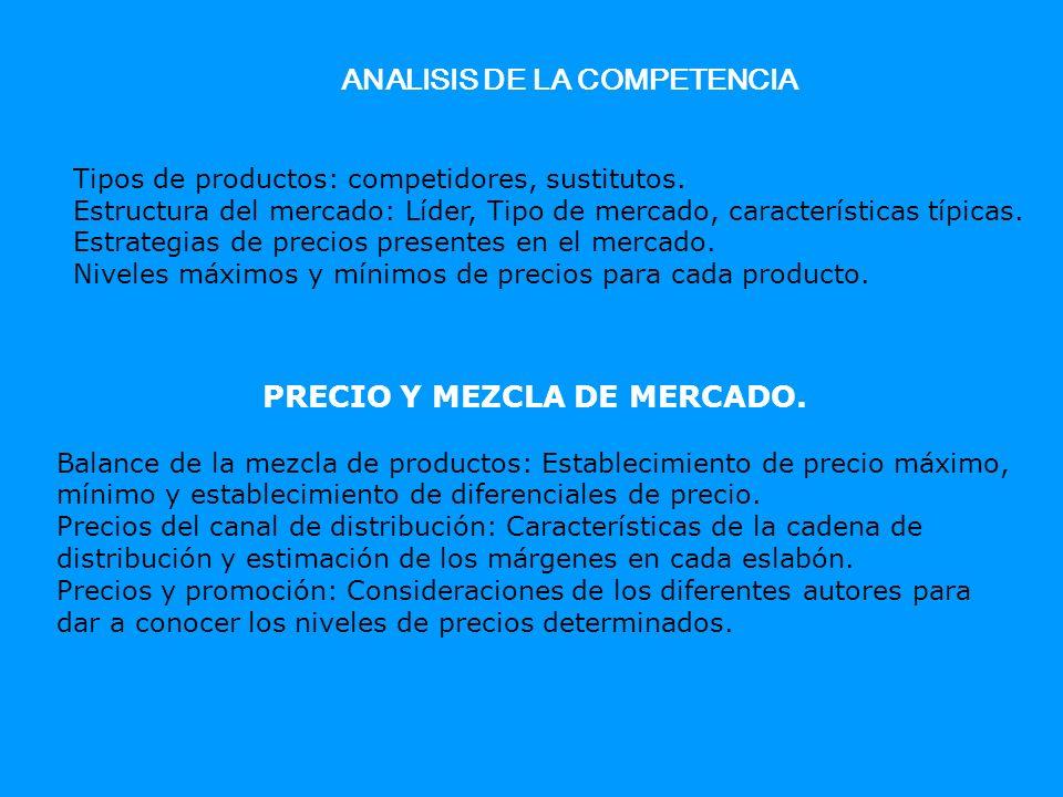 ANALISIS DE LA COMPETENCIA Tipos de productos: competidores, sustitutos. Estructura del mercado: Líder, Tipo de mercado, características típicas. Estr