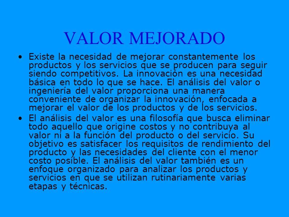 VALOR MEJORADO Existe la necesidad de mejorar constantemente los productos y los servicios que se producen para seguir siendo competitivos. La innovac