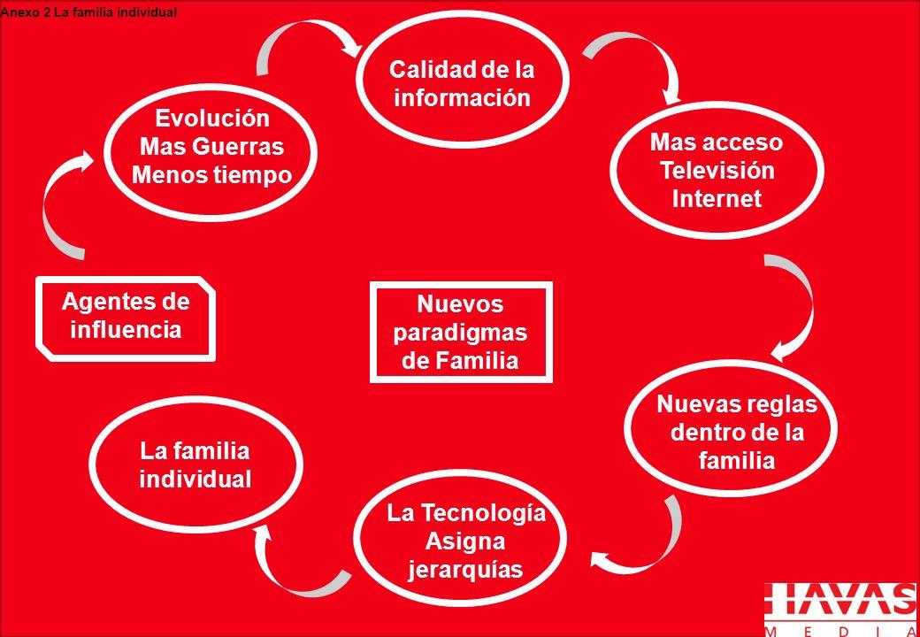 Matriz de análisis sistémico de la familia 3 Jerarquía Permisivo Baja comunicación Alta comunicación Familias con roles definidos con una alta interacción entre los individuos que permite la toma de decisiones compartidas y una dinámica fluida en las relaciones.