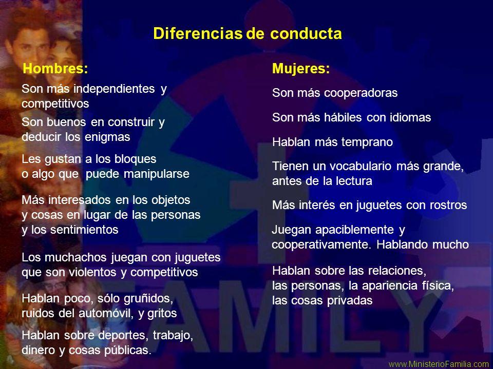 Diferencias de conducta Hombres: Son más independientes y competitivos Son buenos en construir y deducir los enigmas Les gustan a los bloques o algo q