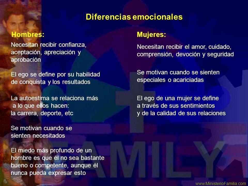 Diferencias emocionales Hombres: Necesitan recibir confianza, aceptación, apreciación y aprobación El ego se define por su habilidad de conquista y lo