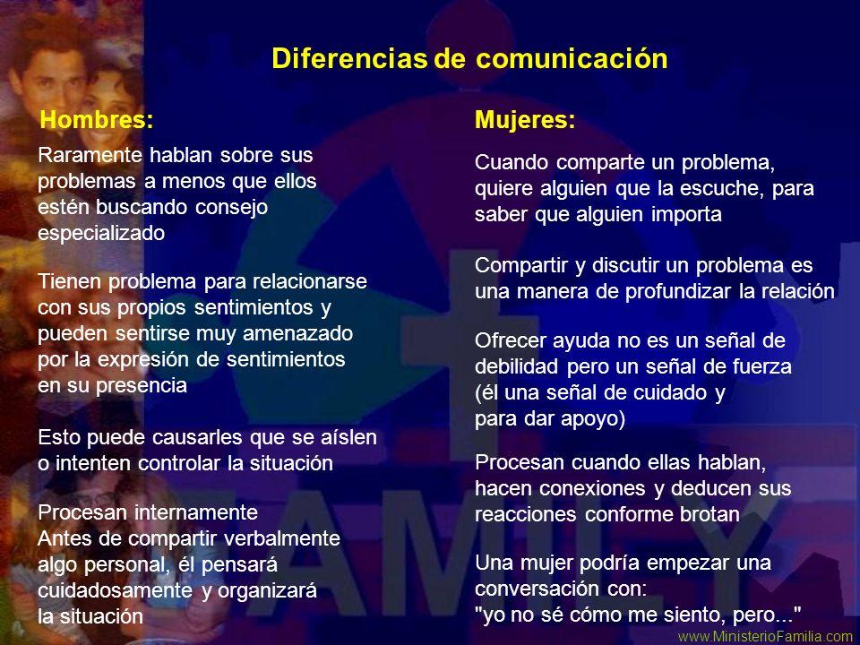 Diferencias de comunicación Hombres: Raramente hablan sobre sus problemas a menos que ellos estén buscando consejo especializado Tienen problema para
