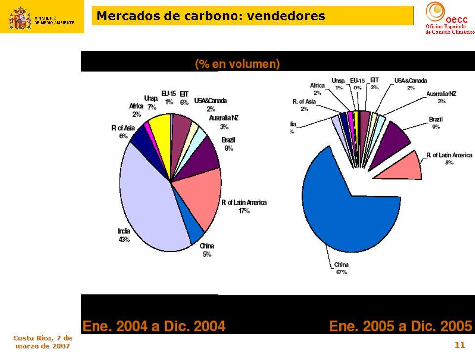 oecc Oficina Española de Cambio Climático Costa Rica, 7 de marzo de 2007 11 Mercados de carbono: vendedores