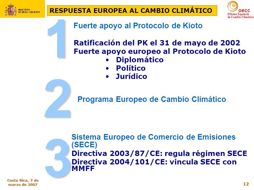 oecc Oficina Española de Cambio Climático Costa Rica, 7 de marzo de 2007 12 RESPUESTA EUROPEA AL CAMBIO CLIMÁTICO Programa Europeo de Cambio Climático