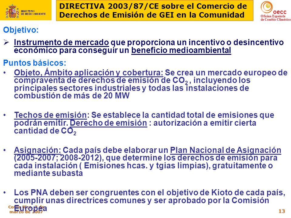 oecc Oficina Española de Cambio Climático Costa Rica, 7 de marzo de 2007 13 DIRECTIVA 2003/87/CE sobre el Comercio de Derechos de Emisión de GEI en la