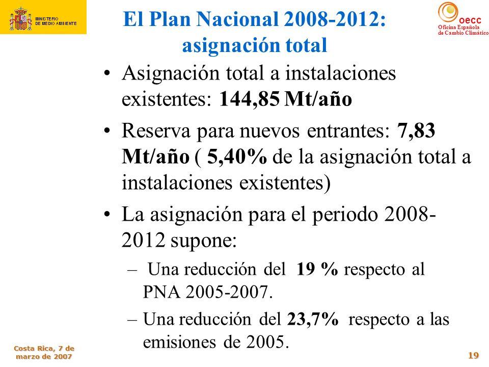 oecc Oficina Española de Cambio Climático Costa Rica, 7 de marzo de 2007 19 El Plan Nacional 2008-2012: asignación total Asignación total a instalacio