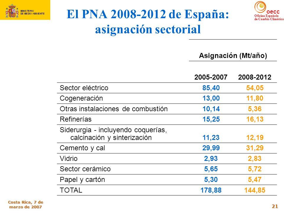 oecc Oficina Española de Cambio Climático Costa Rica, 7 de marzo de 2007 21 El PNA 2008-2012 de España: asignación sectorial Asignación (Mt/año) 2005-