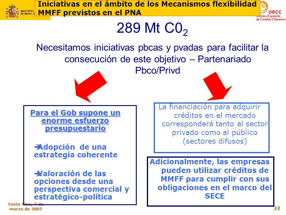 oecc Oficina Española de Cambio Climático Costa Rica, 7 de marzo de 2007 22 289 Mt C0 2 Necesitamos iniciativas pbcas y pvadas para facilitar la conse