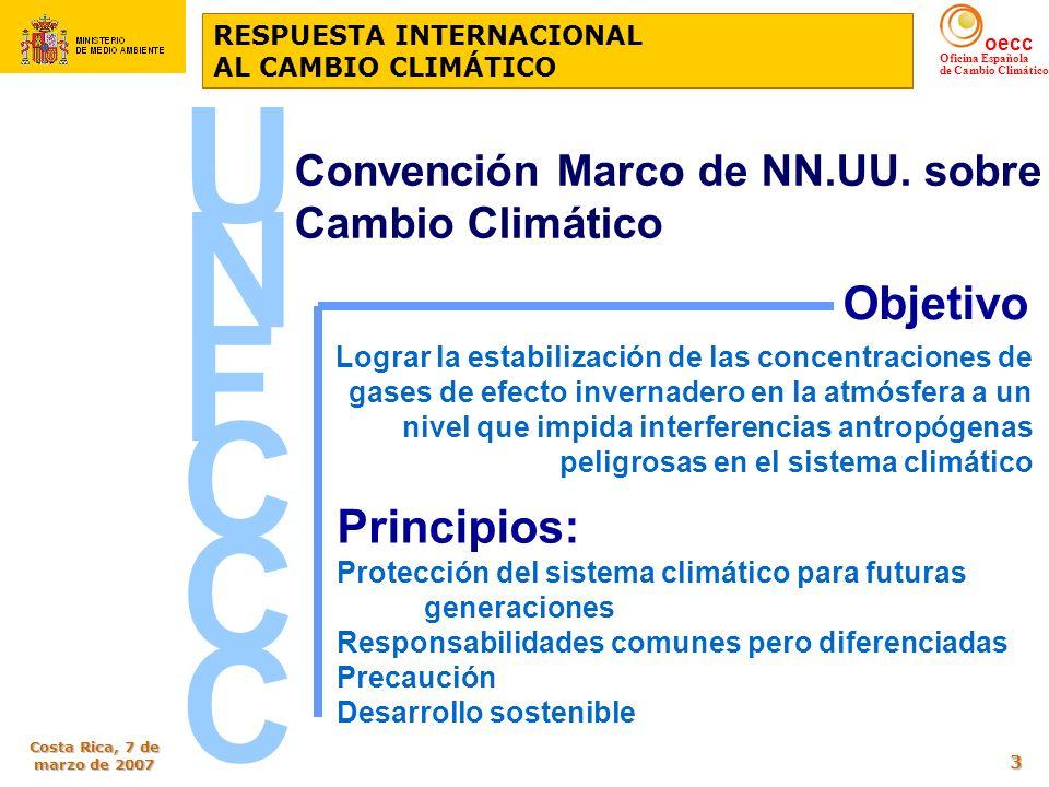 oecc Oficina Española de Cambio Climático Costa Rica, 7 de marzo de 2007 4 -5 período de compromiso 2008-2012 año base 1990 Reducción de emisiones -5% países desarrollados 1995 para nuevos gases SF 6 PFC HFC CH 4 N2ON2O CO 2 2005 avances Entrada en vigor Ratificación por 55 países que representen el 55% de emisiones del año base (16 febrero 2005) Compromiso de España: +15% de 1990 P K Gases RESPUESTA INTERNACIONAL AL CAMBIO CLIMÁTICO