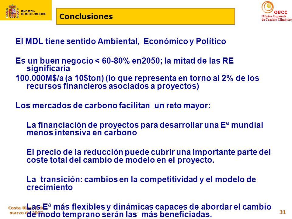 oecc Oficina Española de Cambio Climático Costa Rica, 7 de marzo de 2007 31 El MDL tiene sentido Ambiental, Económico y Político Es un buen negocio <