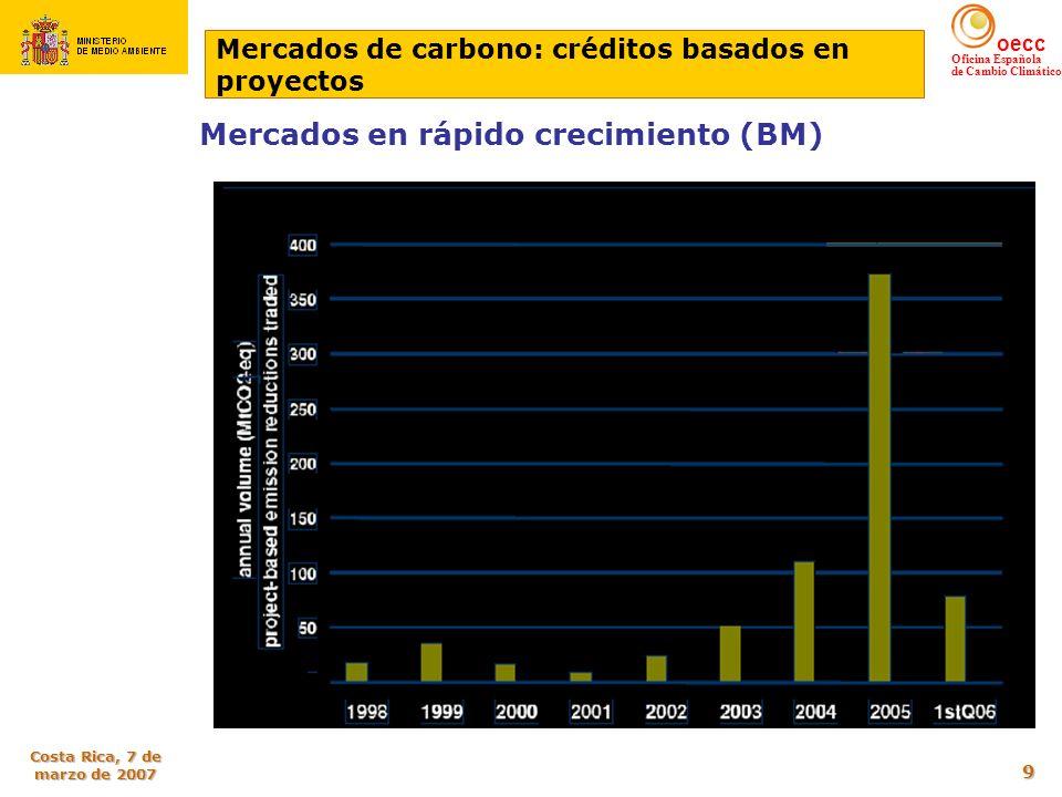 oecc Oficina Española de Cambio Climático Costa Rica, 7 de marzo de 2007 9 Mercados de carbono: créditos basados en proyectos Mercados en rápido creci